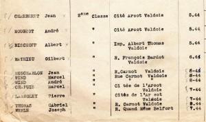 Extrait du registre de Victor Heidet.