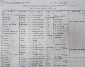 IsraelitFemmPlus45AnsLehmannJuillet1942