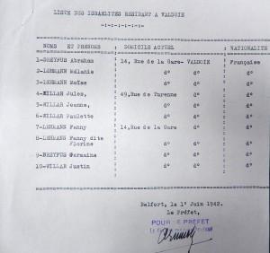 JuifsRésidantValdoieJuin1942